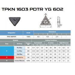PŁYTKA TPKN 1603 EDTR YG602 10sztuk- ZAMIENNIK BAILDONIT 10sztuk