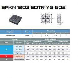 PŁYTKA SPKN 1203 EDTR YG602 10sztuk – ZAMIENNIK BAILDONIT SPKN1203 EDTR opakowanie 10szt.